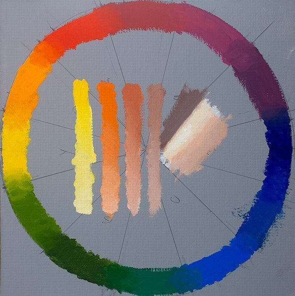 color tests